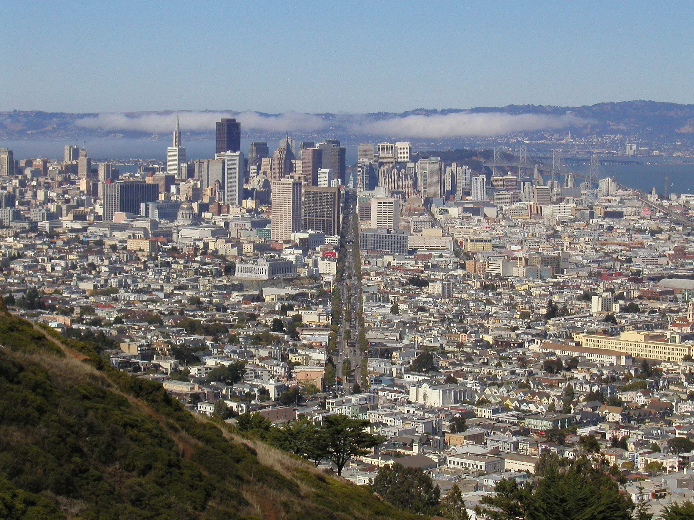 Market_Street_San_Francisco_From_Twin_Pe