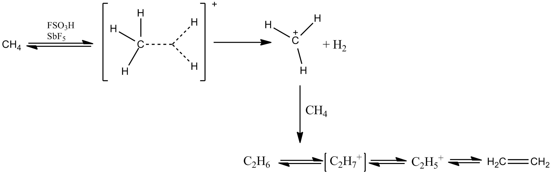 methonium
