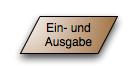 [عکس: Parallelogramm_(Programmablaufplan).png]
