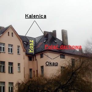 Części dachu