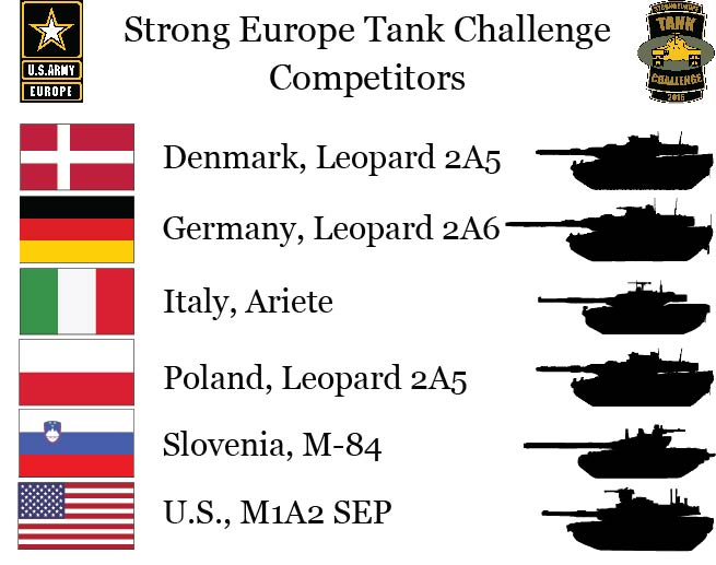 File:SETC All Competitors (26747018886).jpg