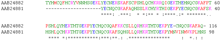 Zinc-finger-seq-alignment2.png