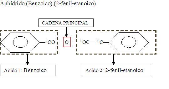 Anhidridos de acido1.JPG