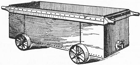 EB1911 Dairy - Fig. 3.—Rectangular Cheese-Vat.jpg