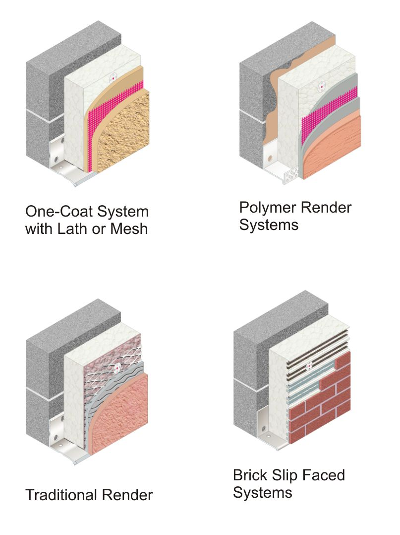 External wall insulation wikipedia - Different exterior wall finishes ...