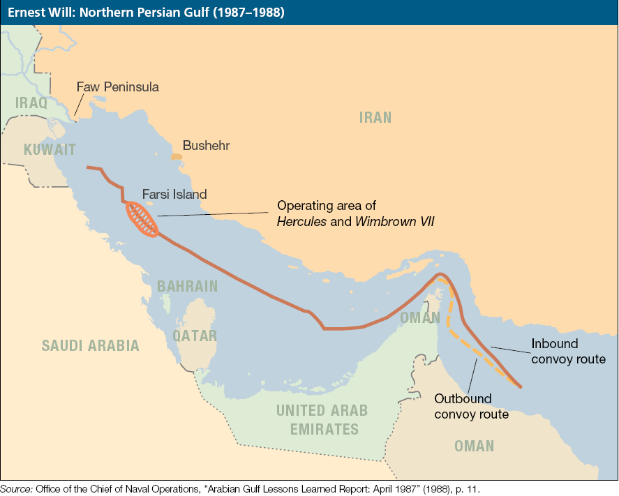 an introduction to the analysis of persian gulf crisis between iraq and kuwait