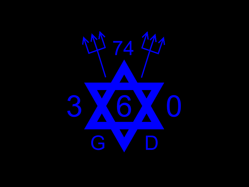 Gangster Disciples Knowledge The gang's symbol