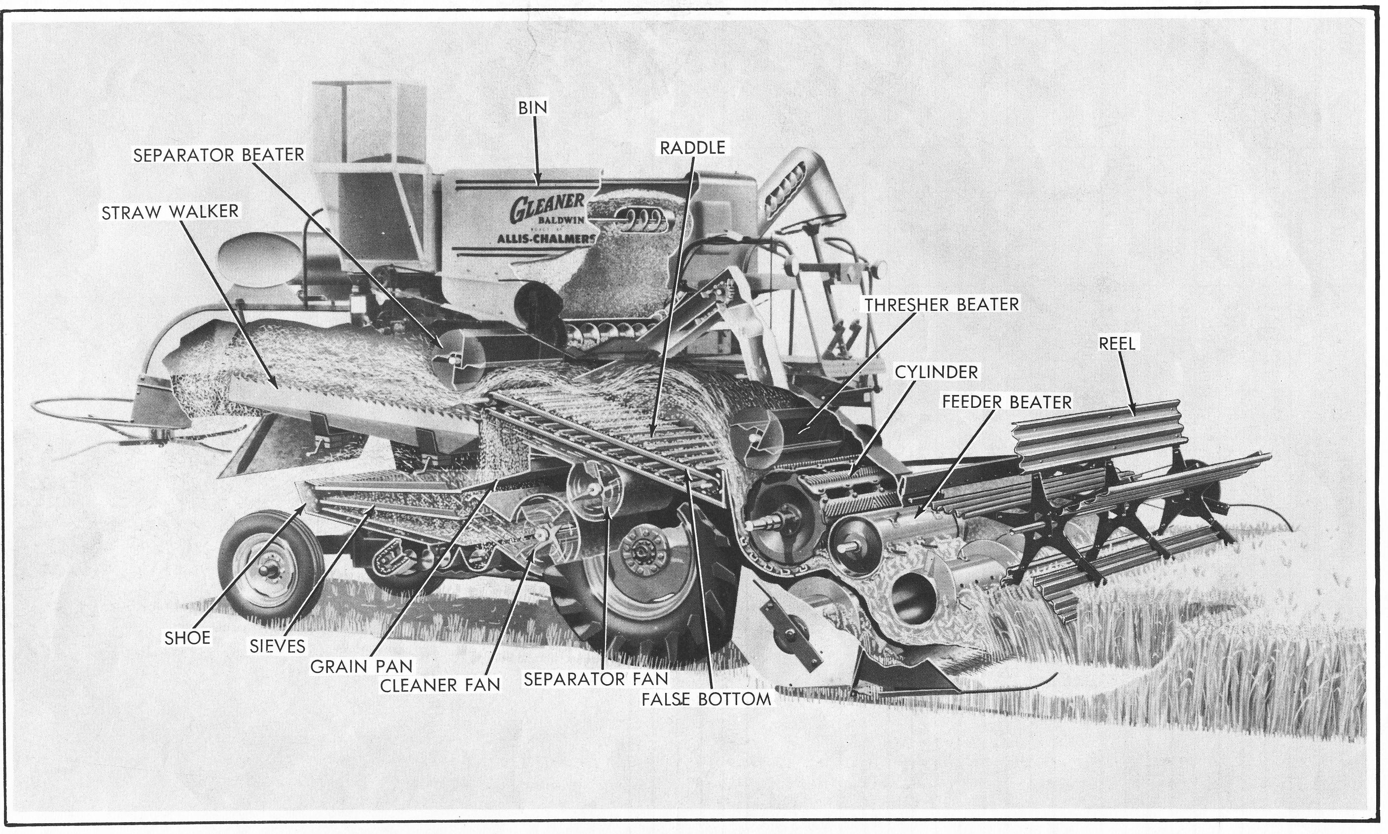 Schematic Diagram Of Combine Harvester : File gleaner e cut away diagram g