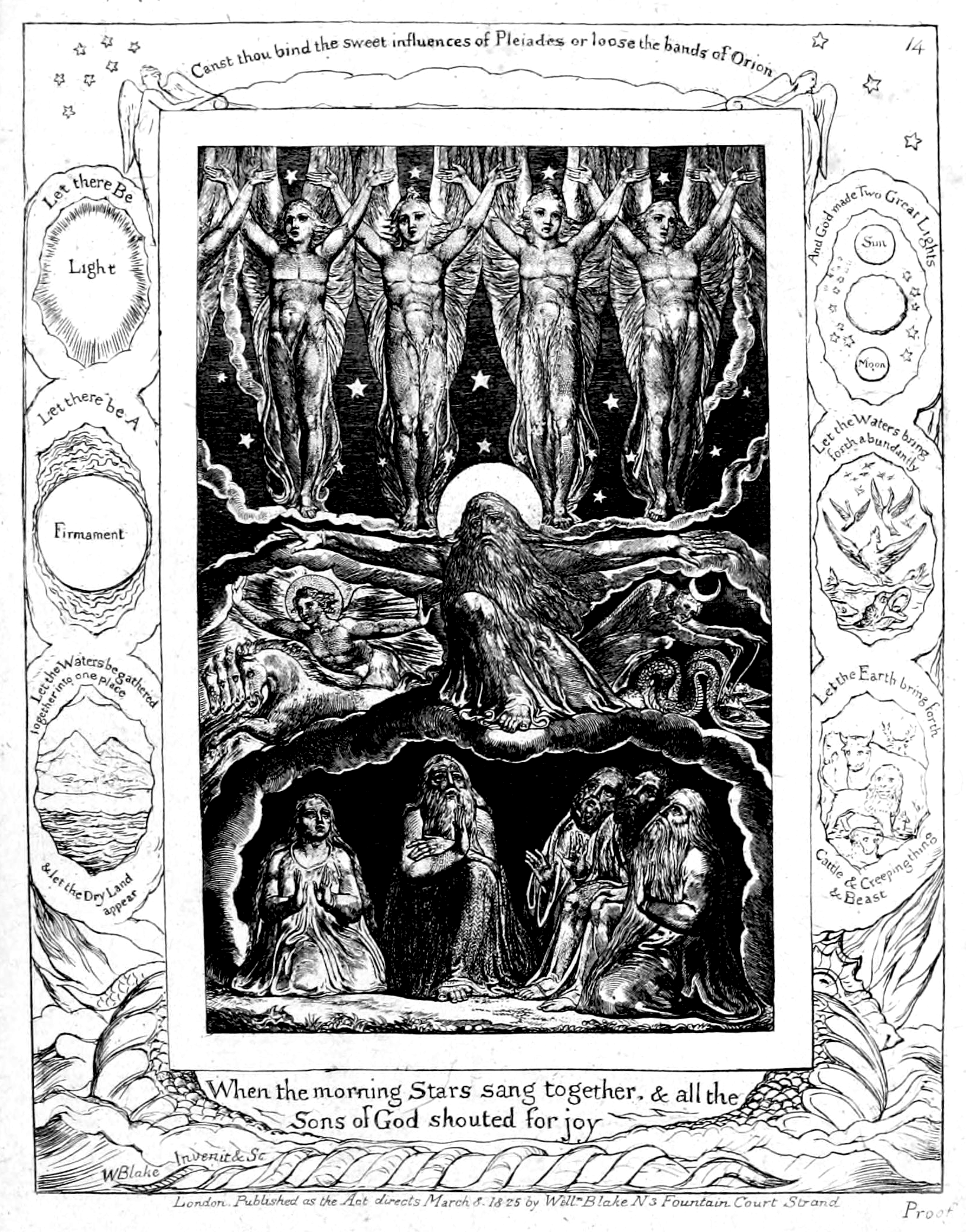 william blakes spirituality William blake's sexual path to spiritual vision has 24 ratings and 7 reviews mimi said: while this book investigated the radical psychosexual practices.
