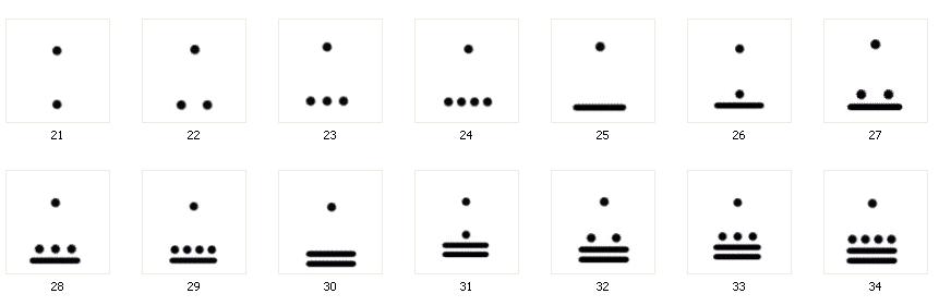 File Maya Numbers 21 34 Png Wikimedia Commons