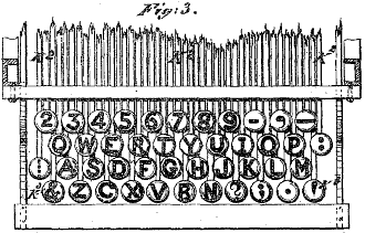 English: QWERTY typewriter key layout depicted...