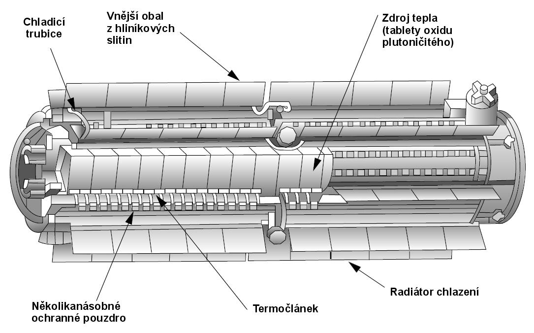 Radioizotopov U00fd Termoelektrick U00fd Gener U00e1tor  U2013 Wikipedie