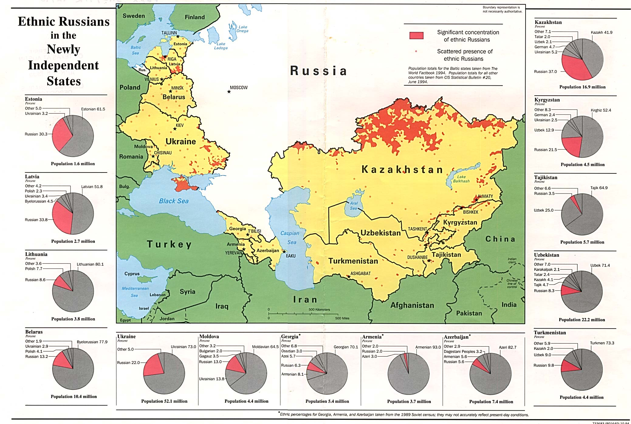 Ethnic Russians in Former
