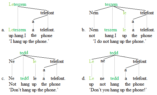 Separable verbs trees 2'