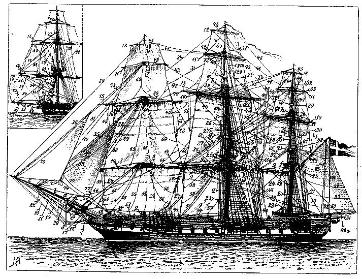 Cross Section Of A Model 17th Century Merchantman Ship1520x711
