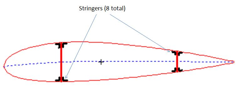 Airfoil with stringers.jpg