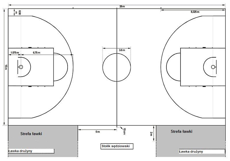 File basketball court dimensions 2010 wikimedia for Basket ball court dimentions