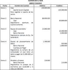 File wikimedia commons for Estructura del periodico mural wikipedia