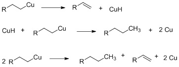 Copper hydride proposed mechanism