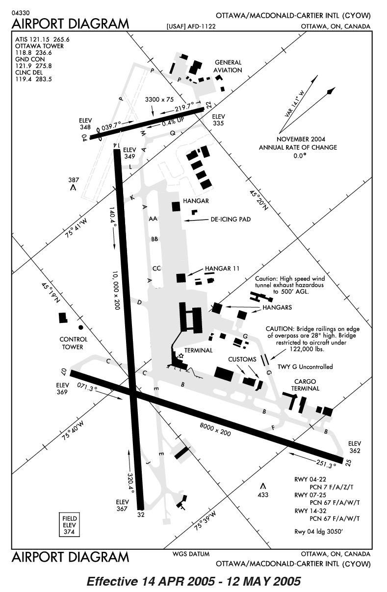 File:Cyow-dafif-airport-diagram.png - Wikimedia Commons