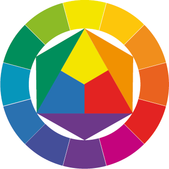 Farbkreis - Traditional Color Wheel