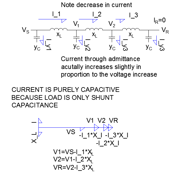 Ferranti Effect Voltage And Current Phasor Diagram on Electrical Diagram
