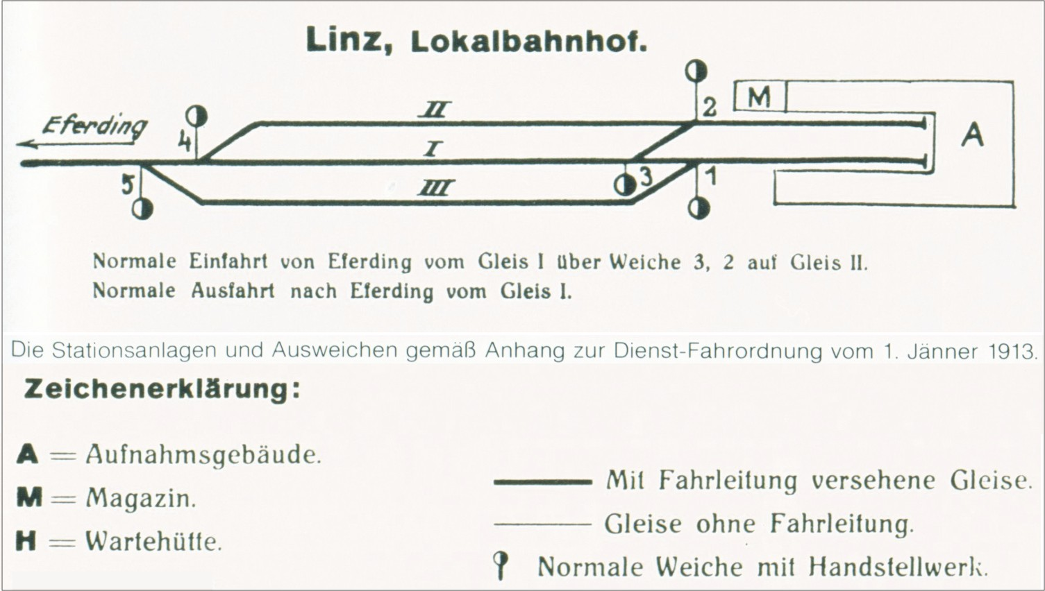 deutschland date format eferding