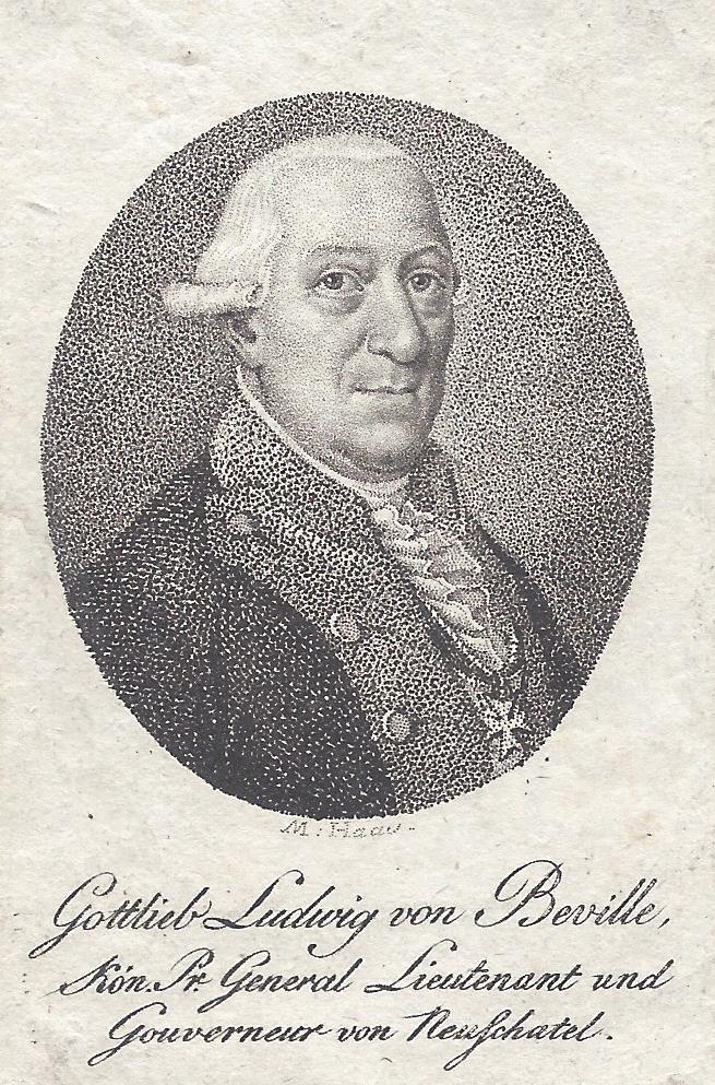 Ludwig Von