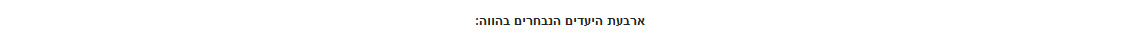 Hebrew Wikivoyage Frontpage text element.jpg