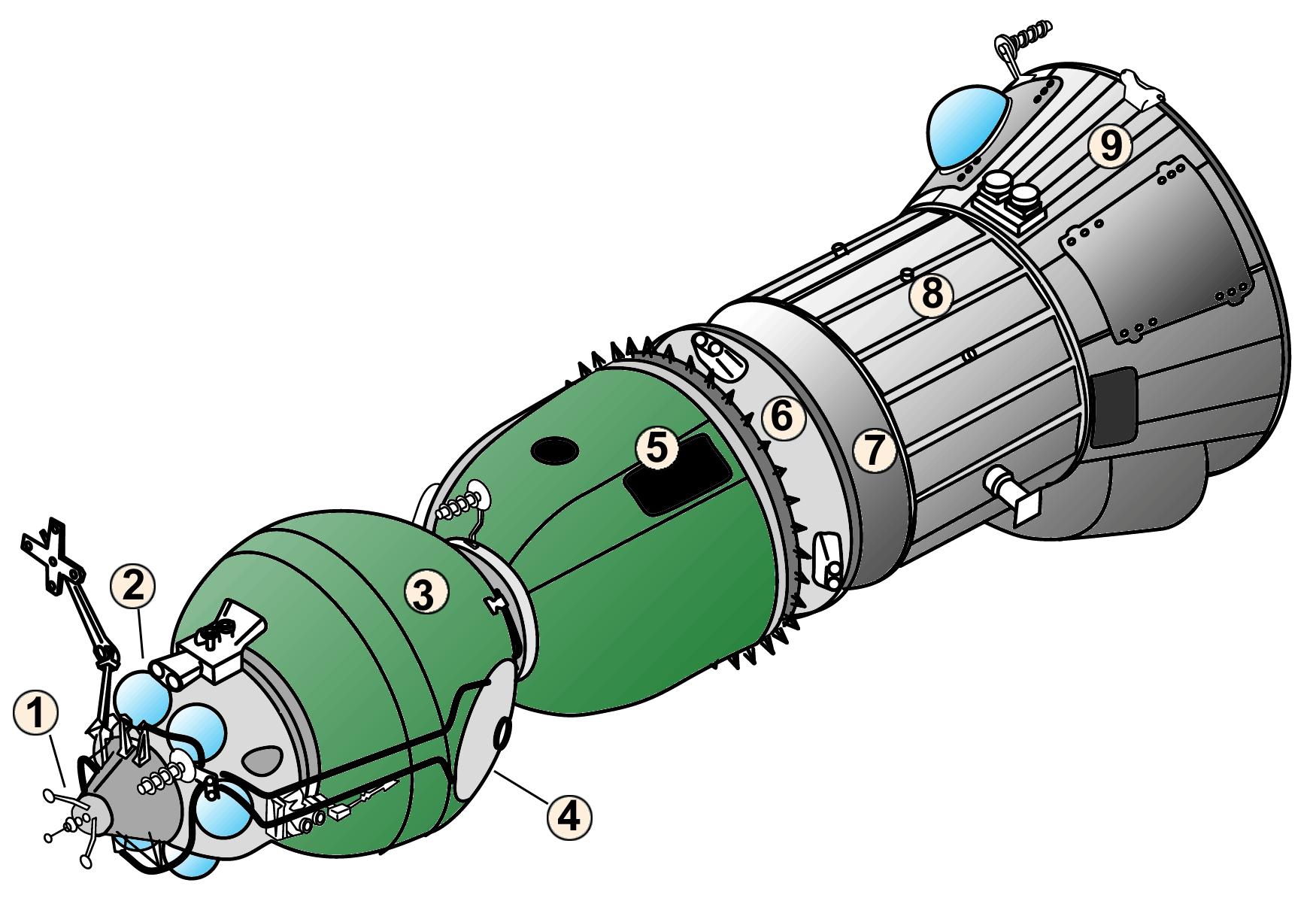 Космический восход схема