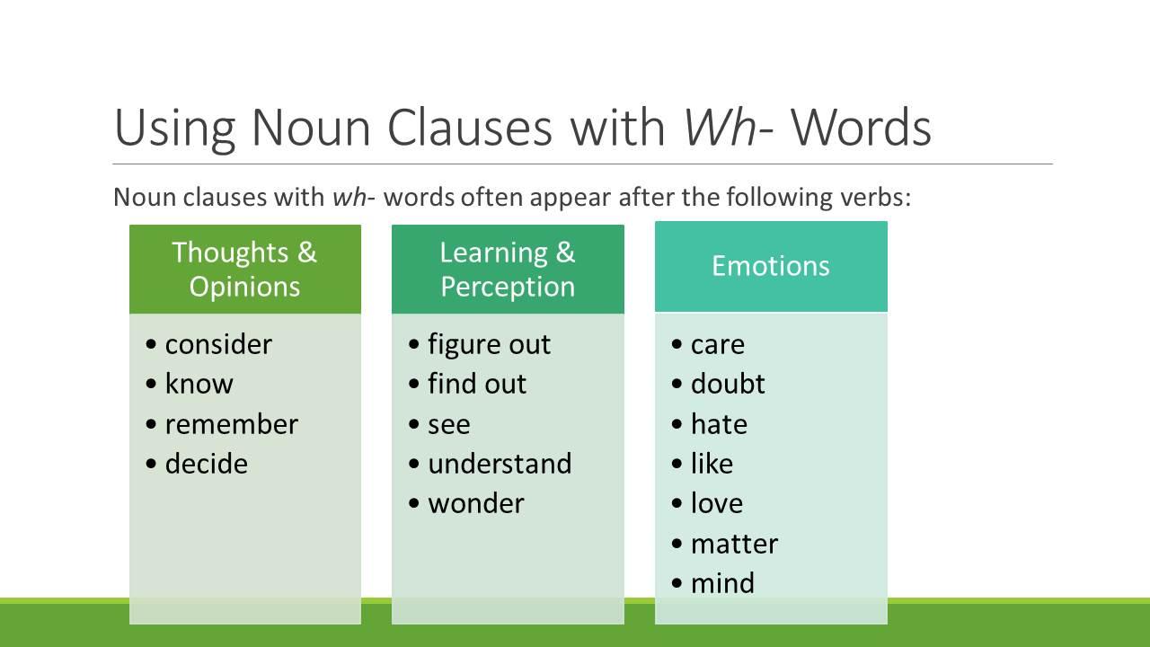 File Noun Clauses Jpg