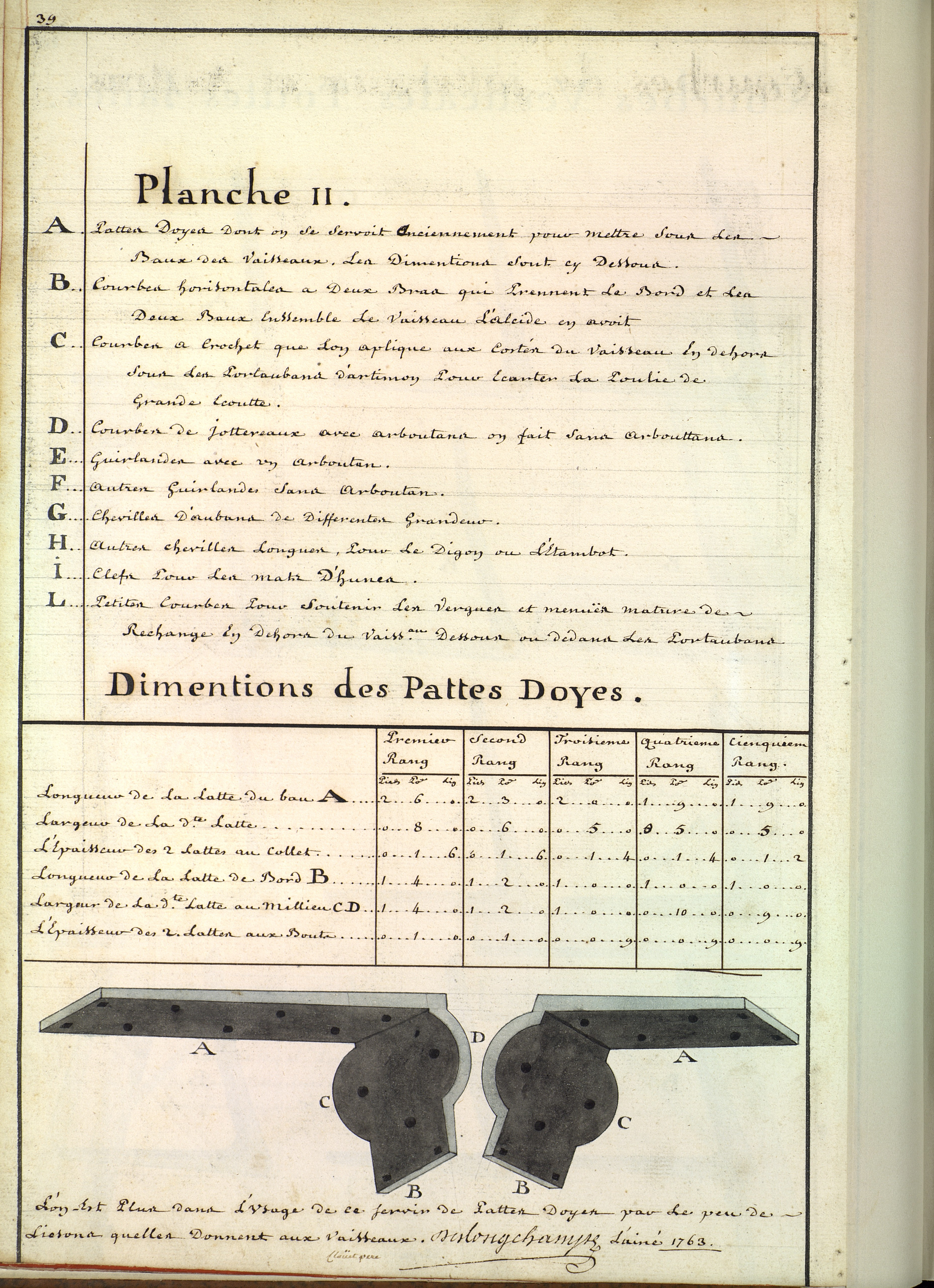 Dominatrice Dijon Ghent / Www Badou
