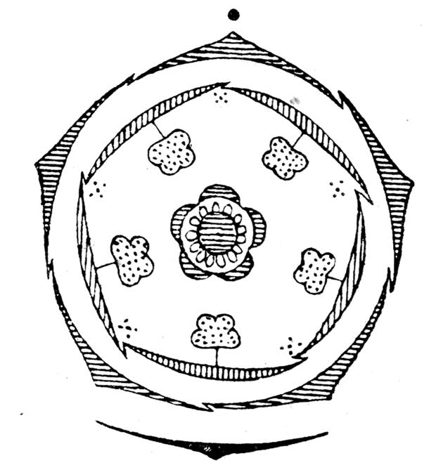 Stigma Flower Diagram