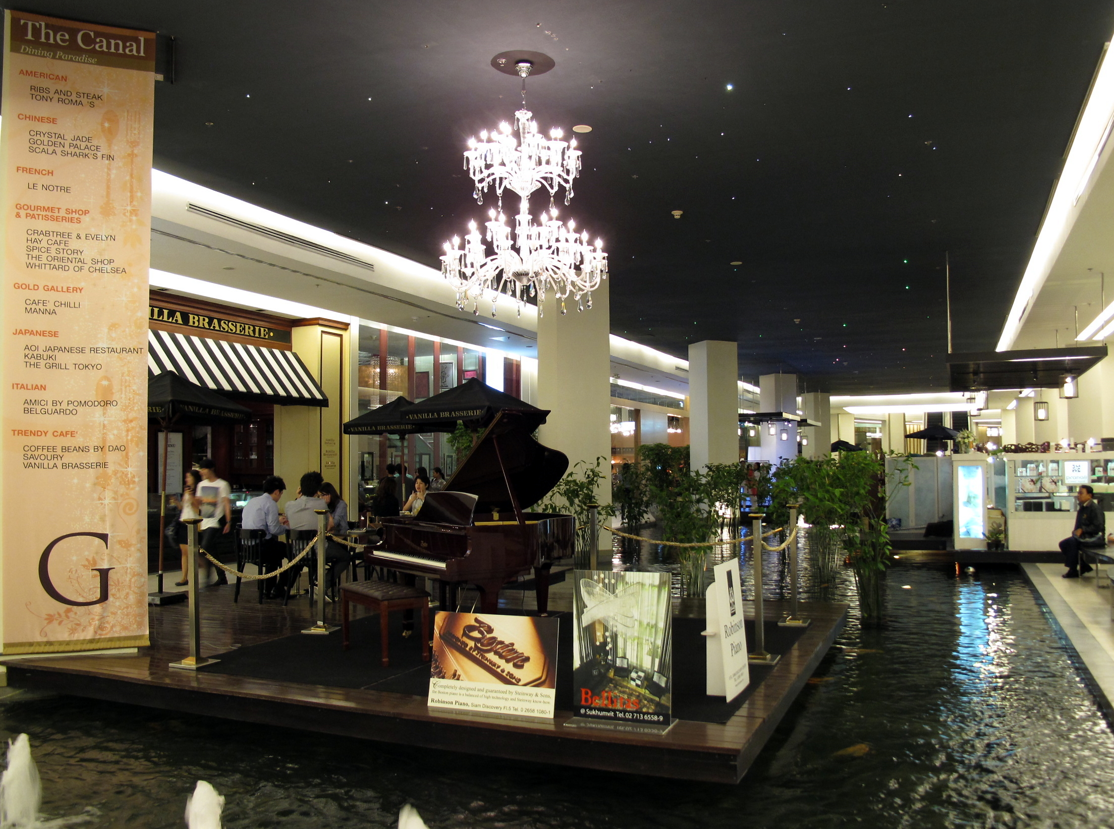 Image result for Siam Paragon (3.22 million sq ft)