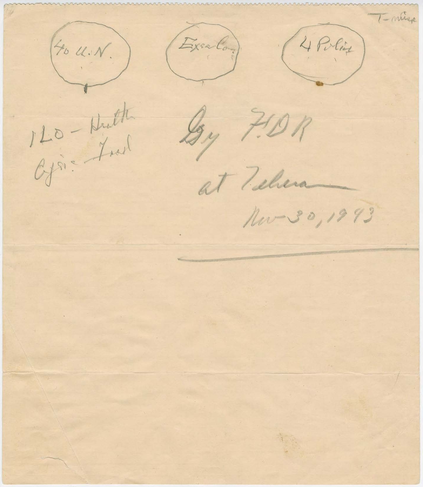 1943 sketch by Franklin Roosevelt of the UN original three branches: The [[Four Policemen