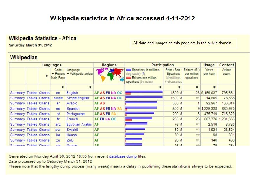 african american vernacular english wikipedia file
