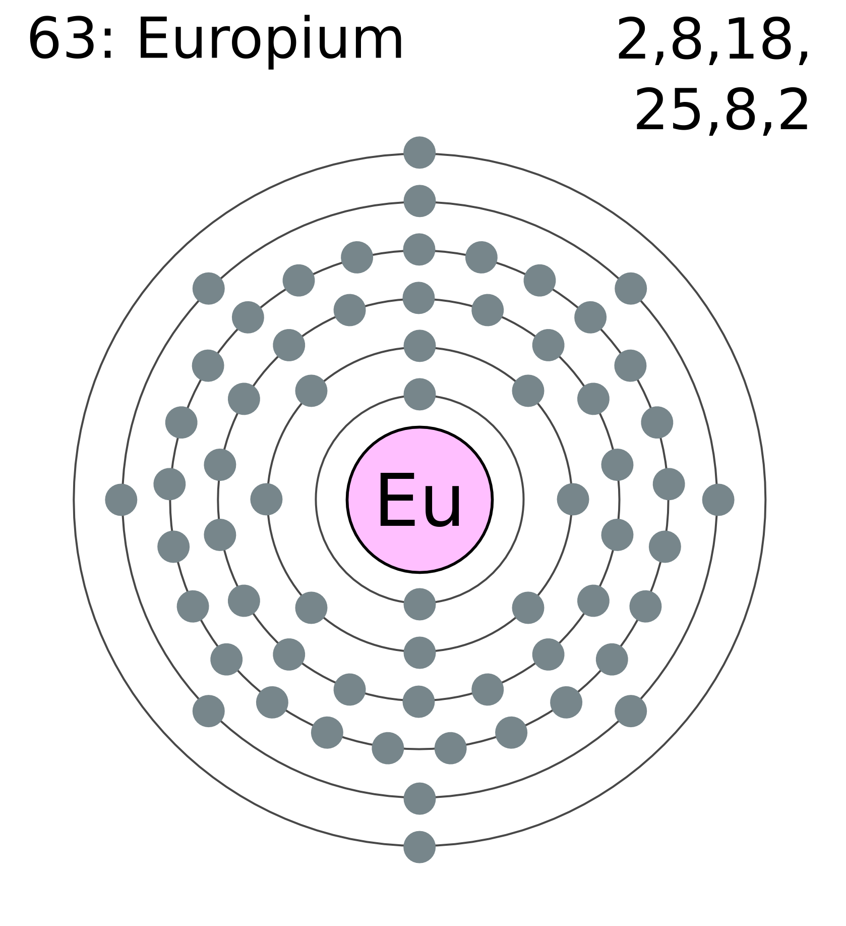 Diagram Of Europium Wire Data Usb Power Supply With Lm2575 Hqewnet File Electron Shell 063 Wikimedia Commons Rh Org Energy Level Elment