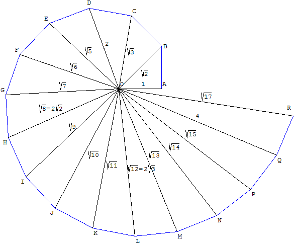 File:Escargot pythagore.png