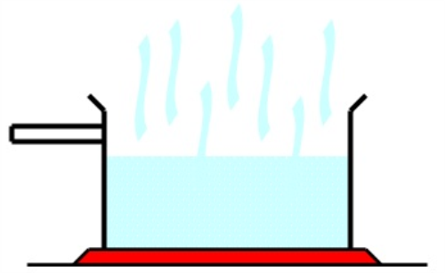 factors affecting evaporation wikipedia