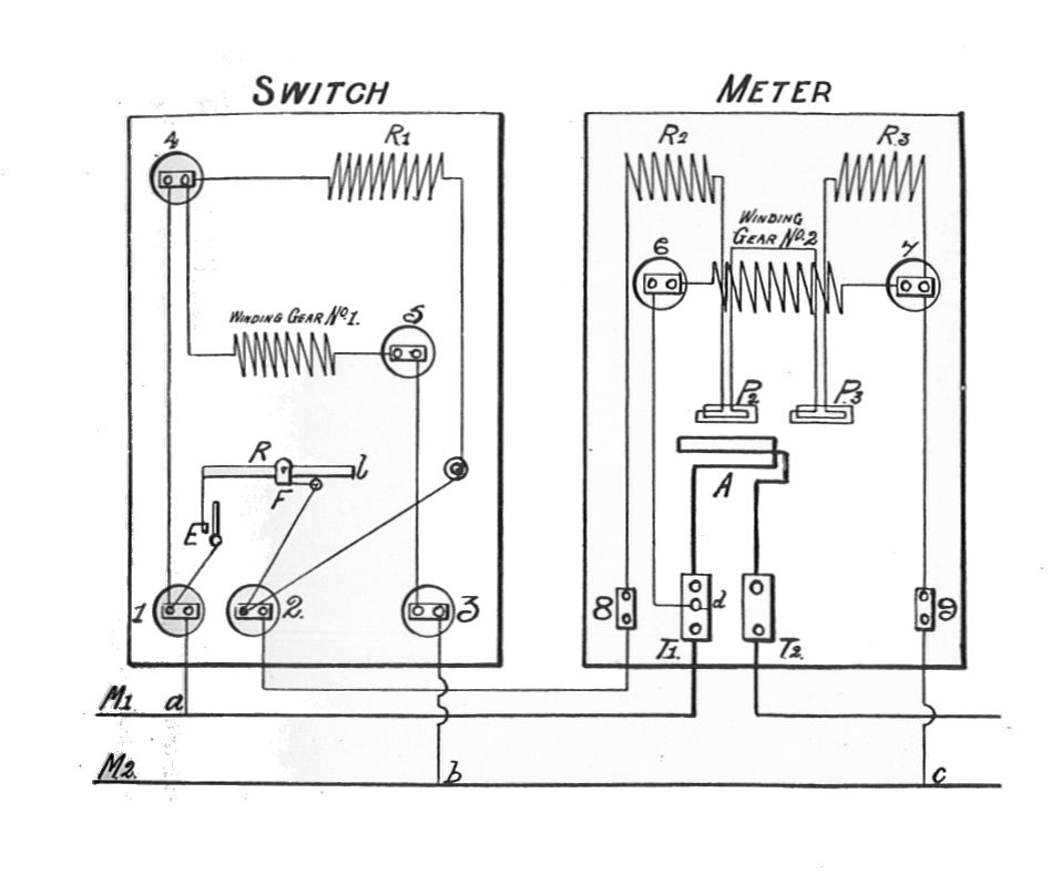 Perfect Electrical Circuit Installation Frieze - Electrical Circuit ...