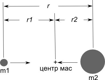 File:Reduced mass.png - Wikimedia Commons