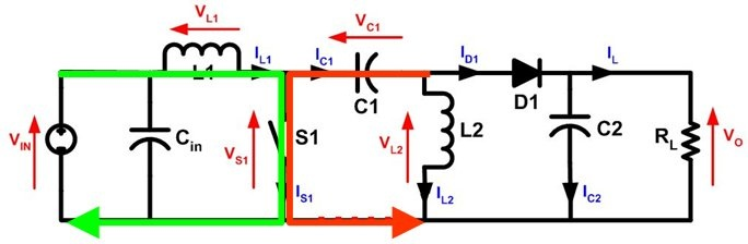 Figure 2: With S1 closed current increases through L1 (green) and C1 discharges increasing current in L2 (red) S1 closed.jpg