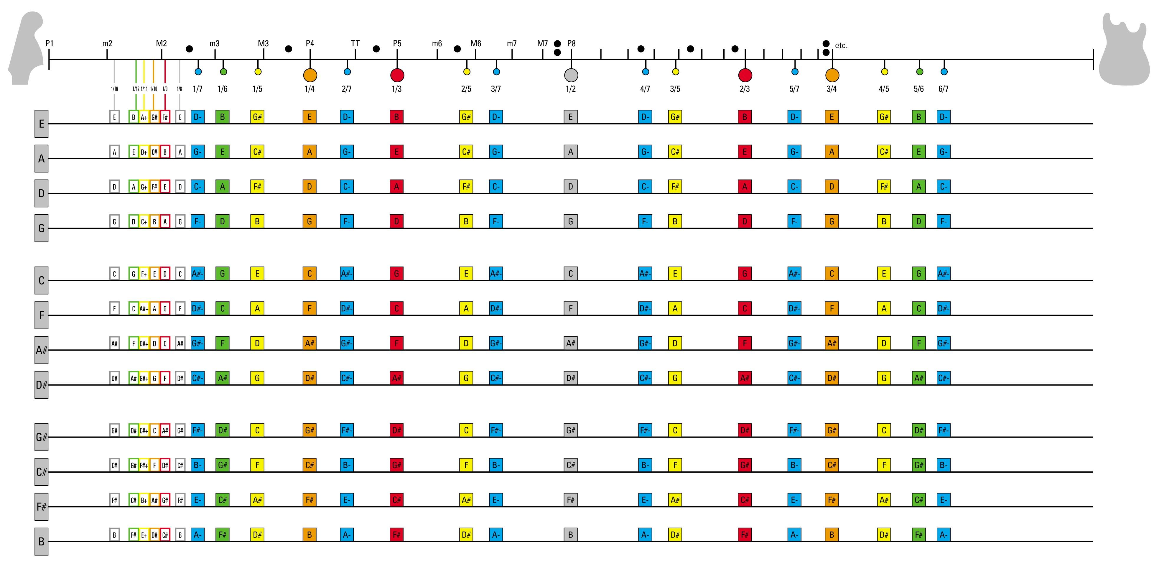 Table_of_Harmonics.jpg
