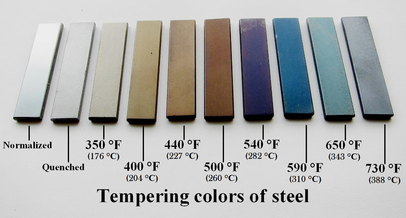 File:Tempering standards used in blacksmithing.JPG - Wikimedia Commons