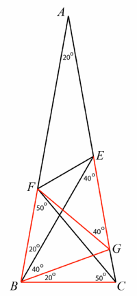 Better quality scaled down file for Adventitious Angles image