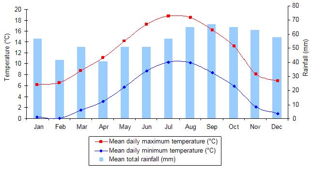GuahooИзвестная финская температура в англии зимой ликвидирует