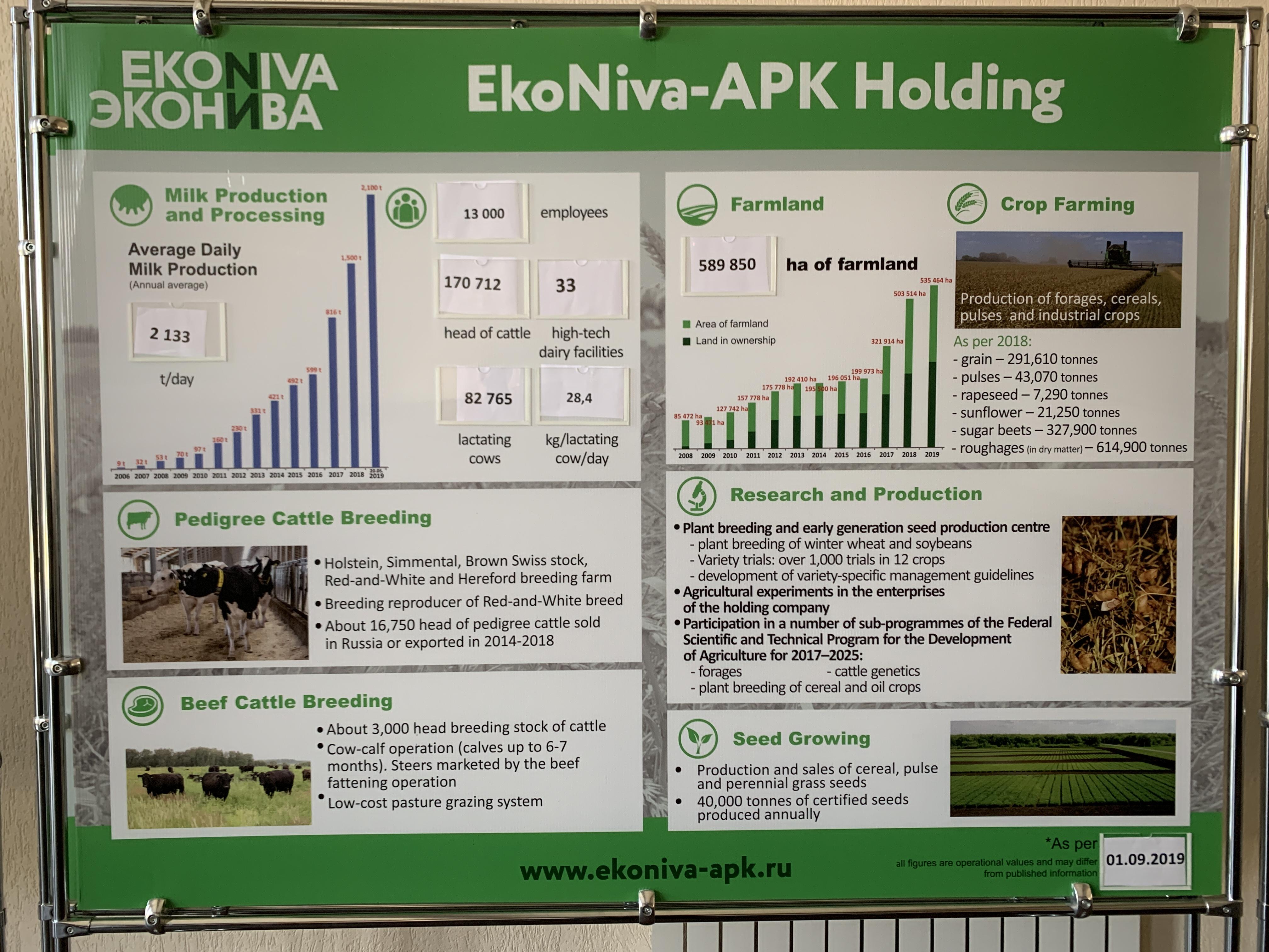 File:EkoNiva-APK Holding.JPG