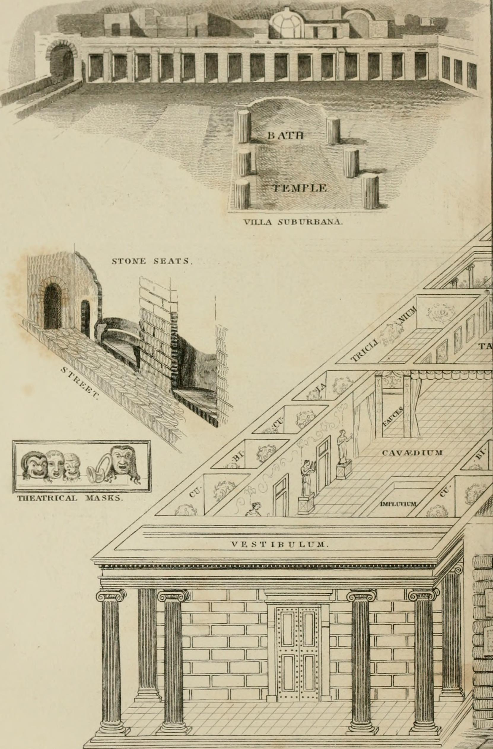 File:Encyclopedia of antiquities - and elements of archaeology, classical and mediæval (1843) (14576676768).jpg