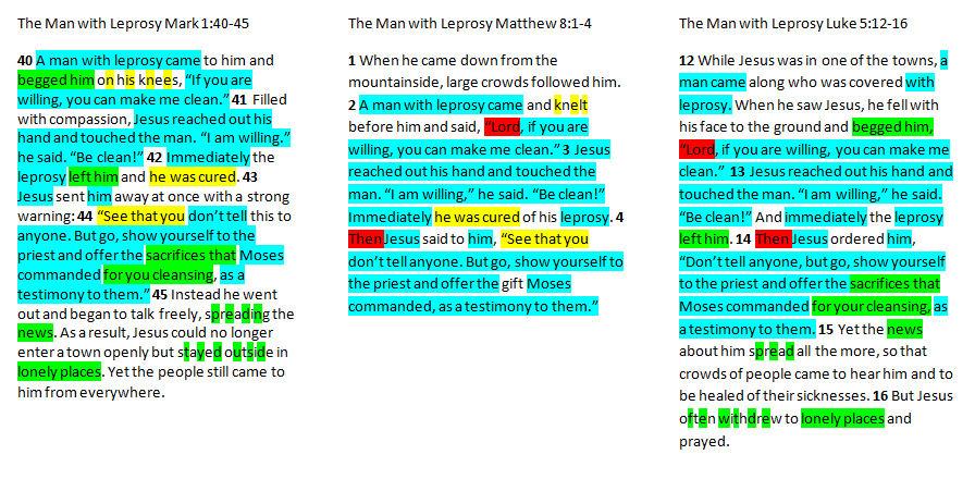 Biblical Studies/New Testament Commentaries/The Gospel of ...