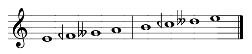 File:Greek Dorian enharmonic genus.png